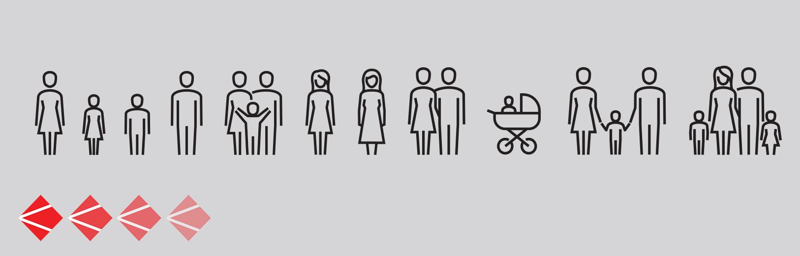 Lectia de portugheza - descrierea familiei in limba portugheza