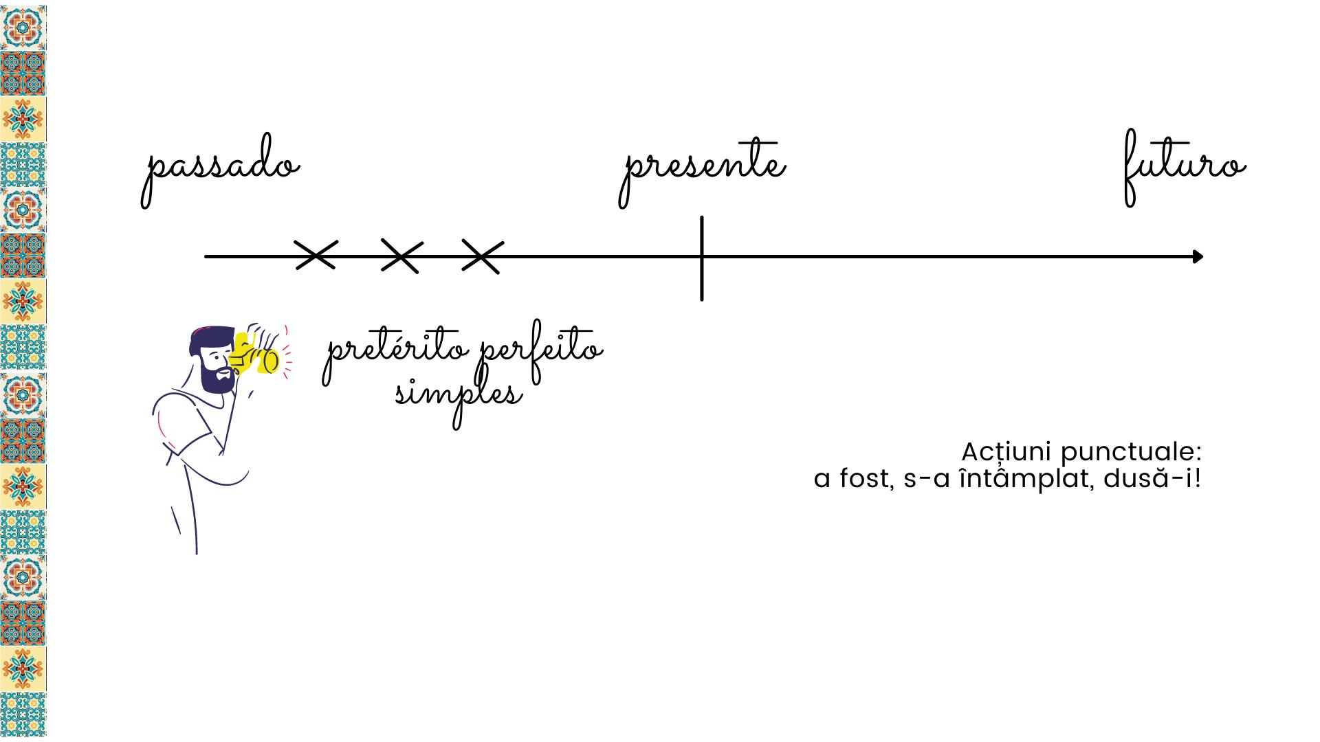 trecutul in portugheza